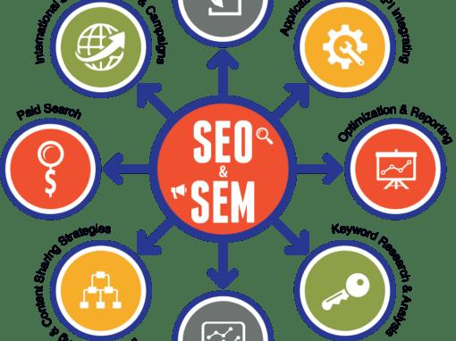 SEO & SMO Services