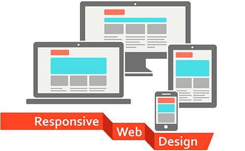 Boost Your Company Profits With Smart Responsive Web Design