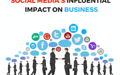 Does Social Media have an influential impact on Business!!
