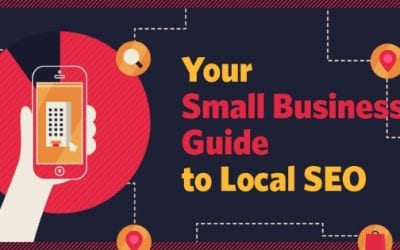 Top 10 Local marketing must have strategies for any business