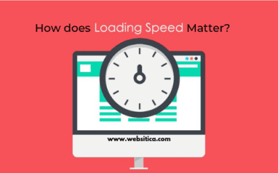 why does website speed matter?