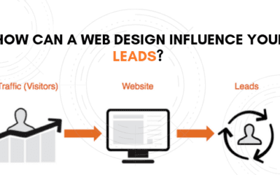 How can a Web design influence your Potential leads?
