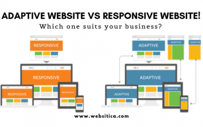 Know how an Adaptive website is different from a Responsive Website!