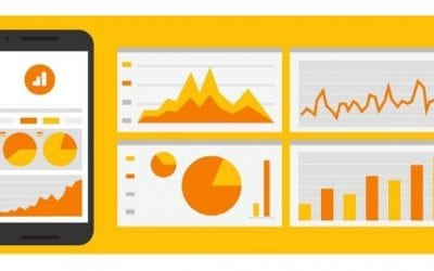 Here's why you need Google Analytics for your business