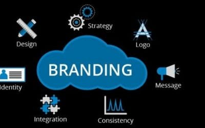 Website Branding and its impact on your business!